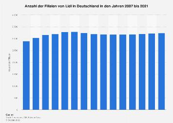 Filialen von Lidl in Deutschland bis 2017