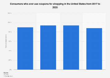 shopping coupons from top 1