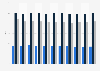 Unternehmen, Werke und Anlagen der deutschen Wellpappenindustrie bis 2018