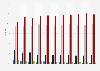 Anteile von Wellpappenprodukten an der deutschen Wellpappenproduktion bis 2018