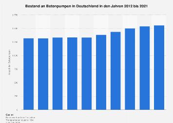 Betonpumpen - Bestand in Deutschland bis 2016