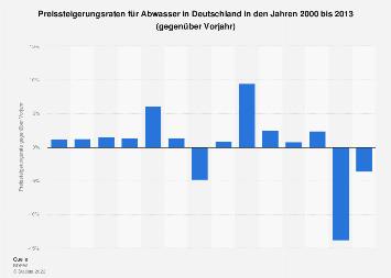 Abwasser - Entwicklung der Gebühren in Deutschland bis 2013