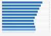 Anzahl der beschäftigten Kellner und Stewards in Deutschland bis 2011