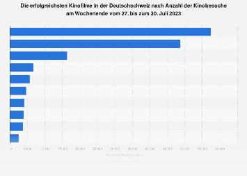 Singles in Deutschland im Schnitt seit f nf Jahren solo