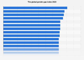 The global gender gap index 2017