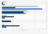 Umfrage zum Image von Factoring 2011