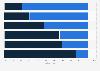 Rauchen - Entscheidungsfaktoren bei der Wahl der Zigarettenmarke in Deutschland 2012