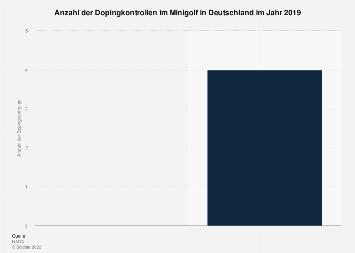 Minigolf: Anzahl der Dopingkontrollen in Deutschland 2017