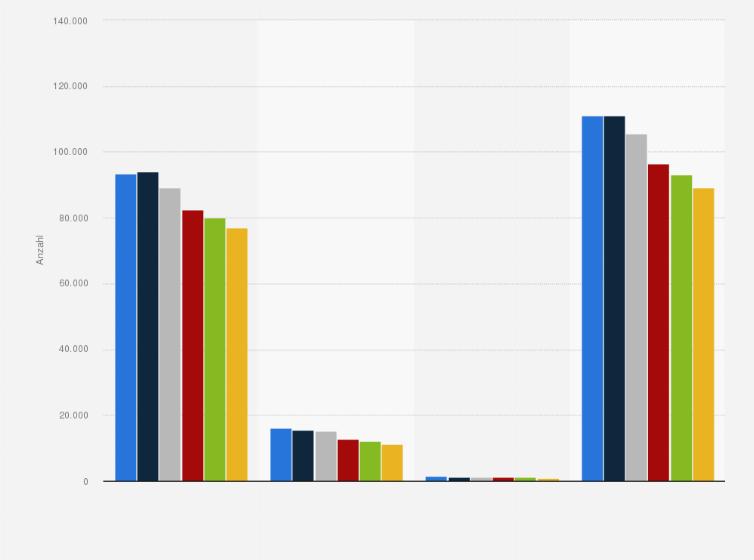 Anzahl der menschen mit behinderung in deutschland