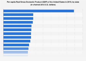 Per capita U.S. Real Gross Domestic Product (GDP) in 2017, by state