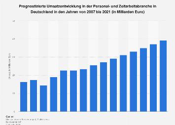 Prognose zum Umsatz in der Personal- und Zeitarbeitsbranche in Deutschland bis 2021