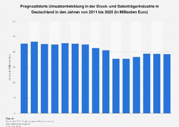Prognose zum Umsatz in der Druck- und Datenträgerindustrie in Deutschland bis 2021