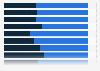 Umfrage zur Vermittlung von Medienkompetenz in der Schule 2012