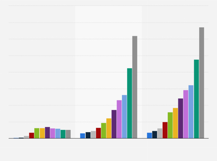 Number Of Self Published Books In The US By Format 2017
