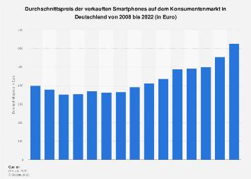 Durchschnittspreis für Smartphones in Deutschland bis Halbjahr 2017