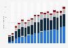 Erntemenge der führenden Anbauländer von Sojabohnen weltweit bis 2018/19