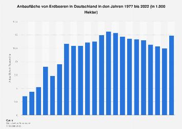 Anbaufläche von Erdbeeren in Deutschland bis 2016