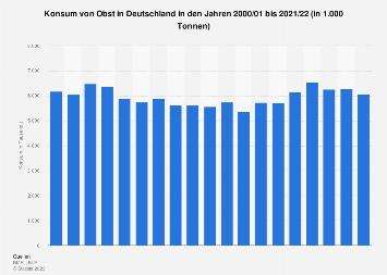 Konsum von Obst in Deutschland bis 2017/18