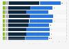 Durch den Zoll in Deutschland erhobene Abgaben nach Abgabearten bis 2016