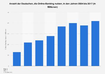 Anzahl der Nutzer von Online-Banking in Deutschland bis 2017