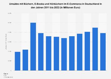 Umsätze mit Büchern und E-Books im Online-Handel in Deutschland bis 2018