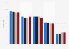 Media use in Germany 2012-2014