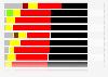 Historische Ergebnisse der Bundestagswahlen in der Bundesrepublik Deutschland vor 1990