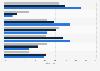 Umfrage zu den Einstellungen zum Musik-Streaming in Deutschland 2013