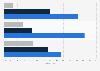 Umfrage zu den Vorhaben der CDU für die Zeit nach der Bundestagswahl 2013