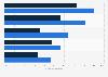 Umfrage zu E-Books als Risiko für die Buchbranche 2013