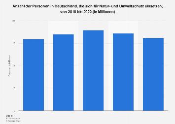 Umfrage in Deutschland zum Einsatz für Natur- und Umweltschutz bis 2019