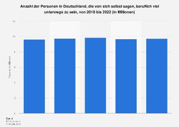 Umfrage in Deutschland zu häufigem beruflichen Unterwegssein bis 2017