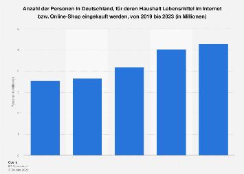 Umfrage in Deutschland zum Lebensmittelkauf im Online-Shop, Internet 2019