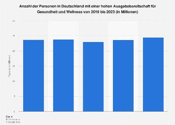 Umfrage in Deutschland zur Ausgabebereitschaft für Gesundheit und Wellness bis 2018