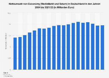 Umsatz von Ceconomy in Deutschland bis 2016/17