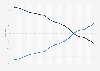 Anteile von Smartphones und Handys am weltweiten Mobiltelefonabsatz bis Q1 2014