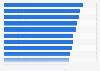 Anzahl der Beherbergungsbetriebe in Spanien bis 2017