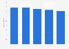 Umfrage in Deutschland zur Ausgabebereitschaft für technische Geräte bis 2016