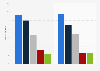 Marktanteile der Hersteller am Umsatz mit Espressomaschine 2012