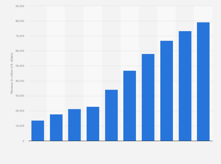 Italian online gambling market size slot azalea 2014