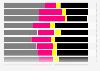Apotheker - Erwartungen an die Parteien bei der Bundestagswah 2013