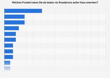 Beliebte Produktkäufe via Smartphone (von unterwegs) in Deutschland 2017