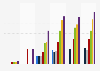 Video on-demand usage in the United Kingdom (UK) 2015, by TV platform