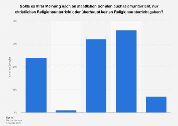 Umfrage in Deutschland zu Islamunterricht an staatlichen Schulen 2017