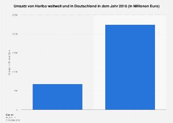 Umsatz von Haribo weltweit in 2016