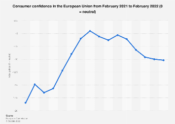 Consumer confidence in the EU January 2018