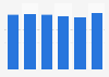 Jersey and Guernsey milk: Sales volume in Great Britain 2009-2014