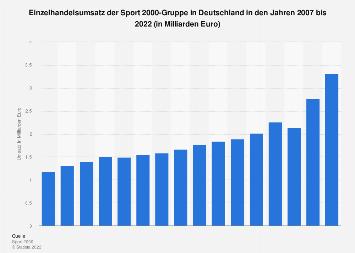 Umsatz von Sport 2000 in Deutschland bis 2018