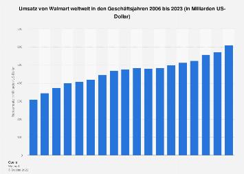 Umsatz von Walmart weltweit bis 2018