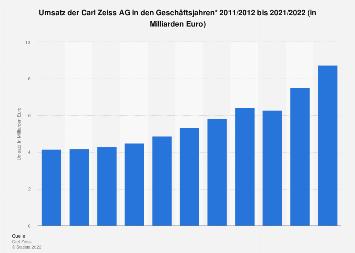 Carl Zeiss AG - Umsatz bis Geschäftsjahr 2016/17